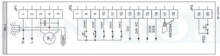 Bft alpha 2 schema pannelli termoisolanti for Schema centralina bft alpha