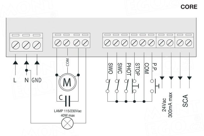 Beninca core d c jednotka pro pohony bran 230v bull5 for Schema centralina bft alpha