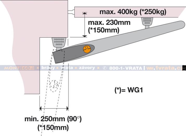 diagram montáže pohonu WG20 na silnější sloupek od křídlové brány