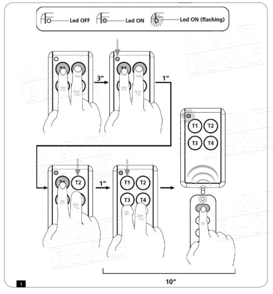 Návod k dálkovému ovladači V2 MATCH-B